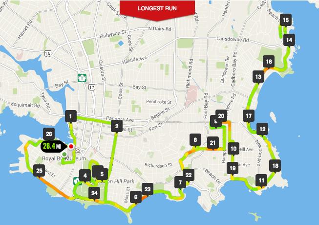 Victoria Marathon }| Nike Plus
